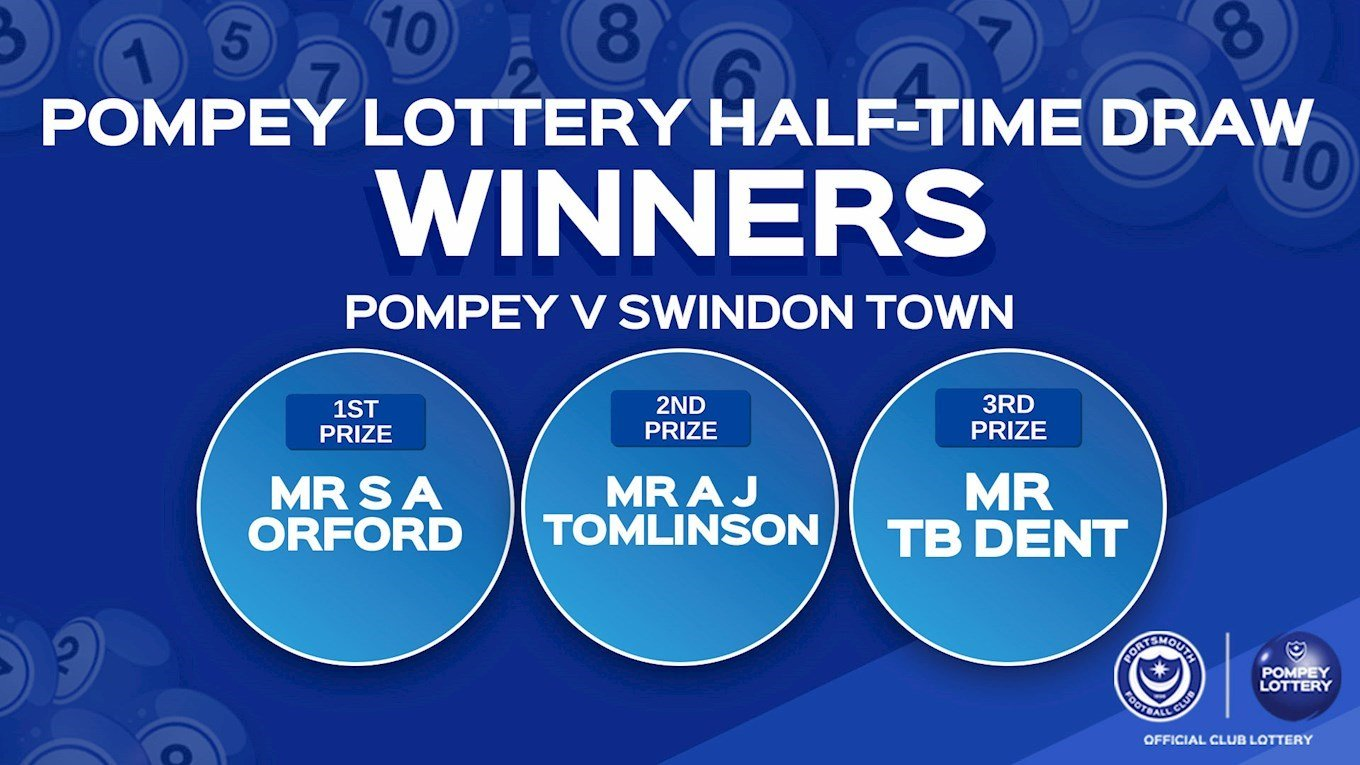 Pompey v Swindon half-time draw